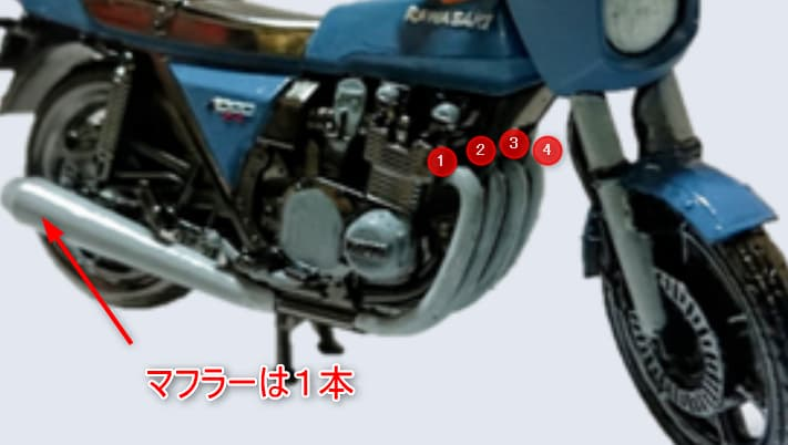 バイクの気筒数の数え方