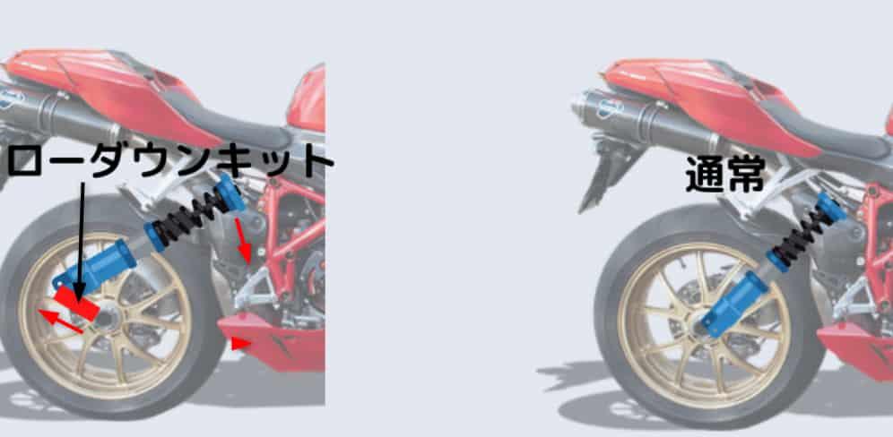バイクの車高を下げるローダウンキットの例