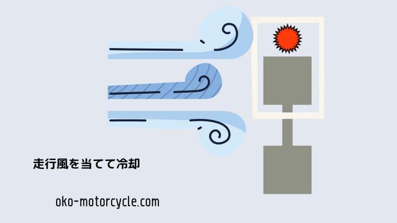 空冷エンジンの冷却方法