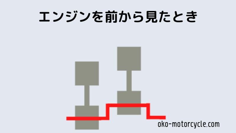 並列2気筒(パラレルツイン、パラツイン)