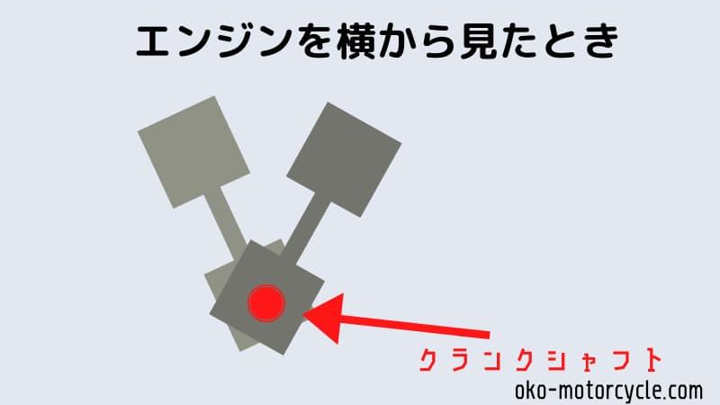 V型2気筒(Vツイン)