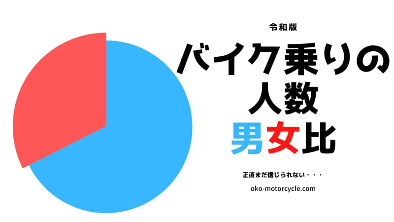 日本のバイク乗りの人数は何人?大型バイク、普通二輪、男女の割合は?