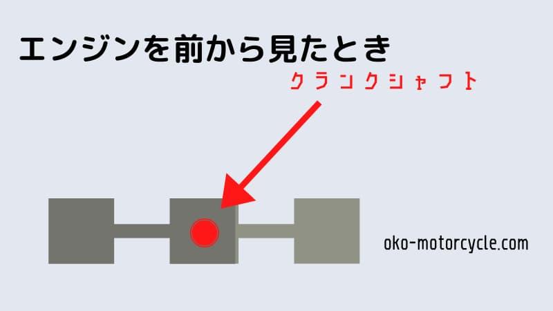 水平対向2気筒(ボクサーツイン)