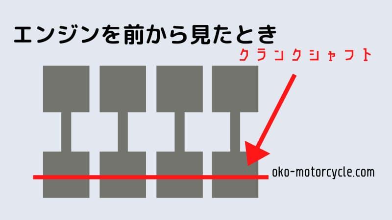 直列4気筒(並列4気筒)