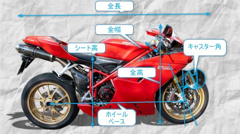 バイクの全長全幅全高シート高ホイールベースキャスター角の図解