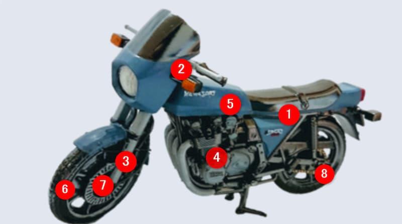中古バイクの注意点、大きな8つのカテゴリ【中古バイクの注意点】