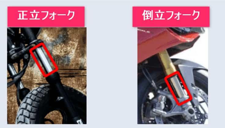 中古バイクのインナーチューブの錆に注意