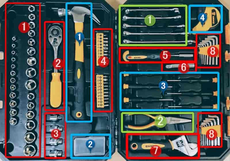 必要な工具【バイク整備工具はセット?車載工具?おすすめは?】