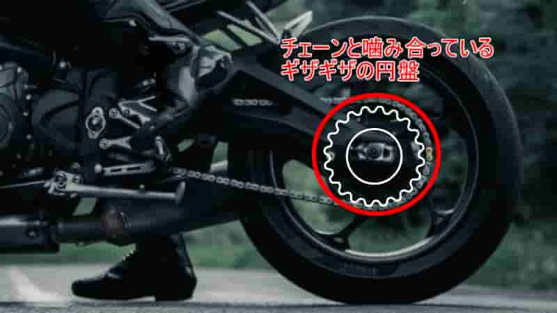 スプロケット【中古バイクの注意点】