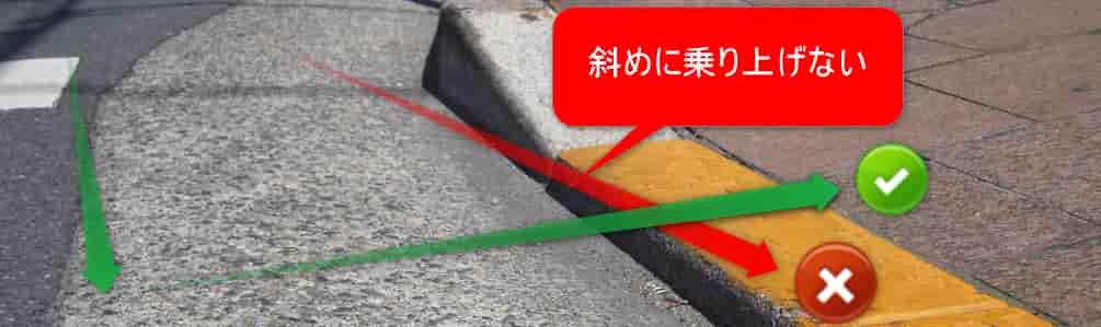 ガソリンスタンドに入るときの段差に注意