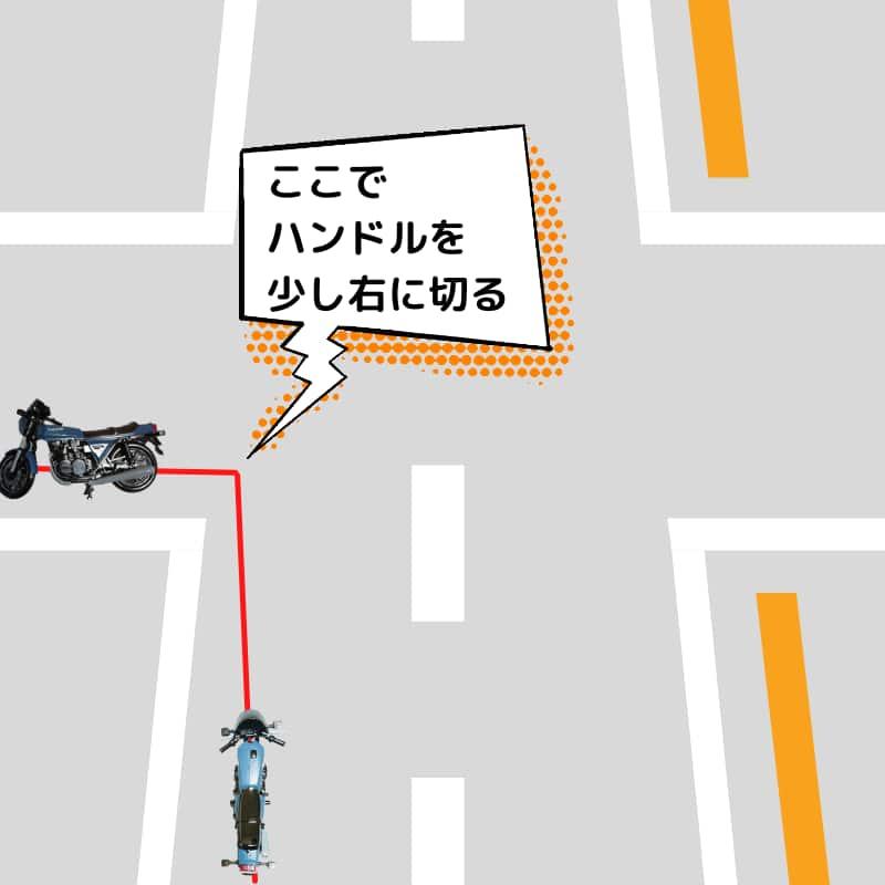 交差点を楽に曲がるのに使うカウンターステア、逆ハン、逆操舵を使う