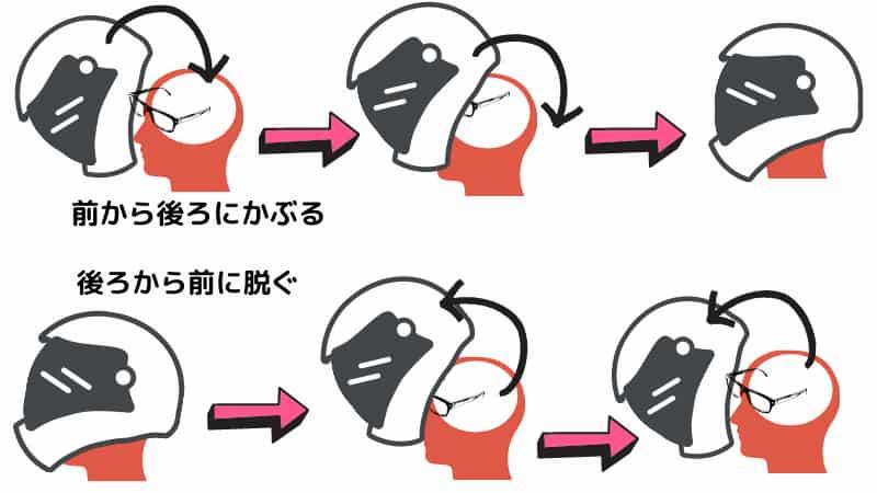 眼鏡をかけたまま脱着できるシステムヘルメットのコツ【バイク×メガネ】