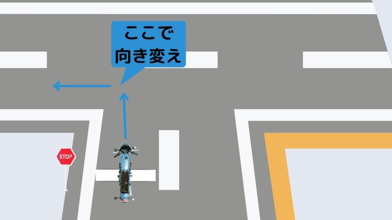 クラッチを握ればバイクは向きを変える