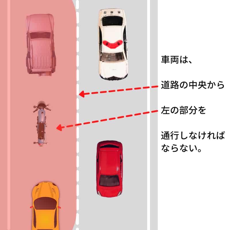 片側一車線のときの道路交通法第十七条【道路交通法のキープレフトの意味】