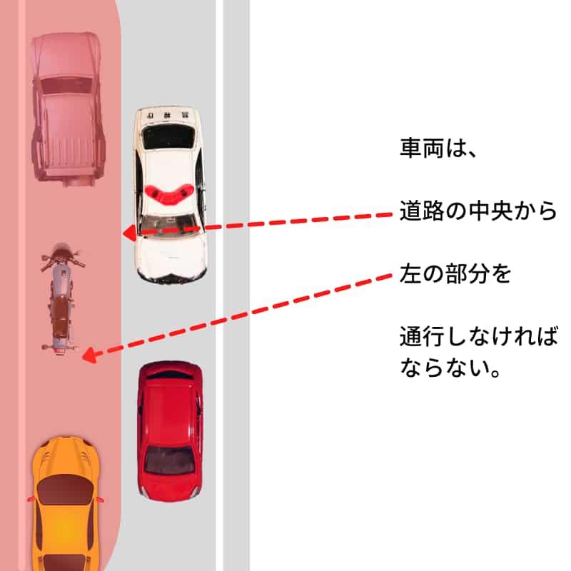 両側一車線のときの道路交通法第十七条【道路交通法のキープレフトの意味】