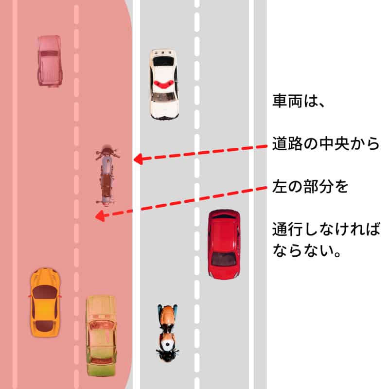 道路交通法第十七条【道路交通法のキープレフトの意味】