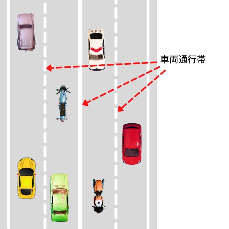 車両通行帯とは