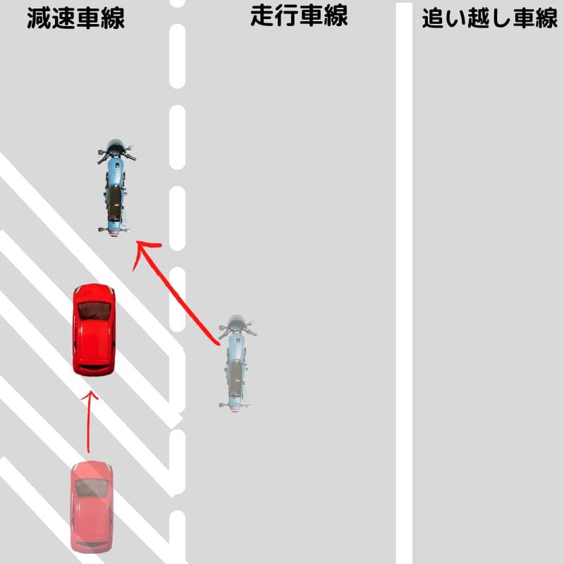 高速道路の危険な車