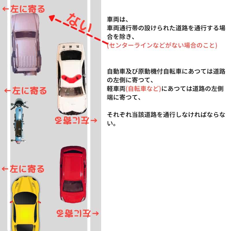 道路交通法第十八条【道路交通法のキープレフトの意味】
