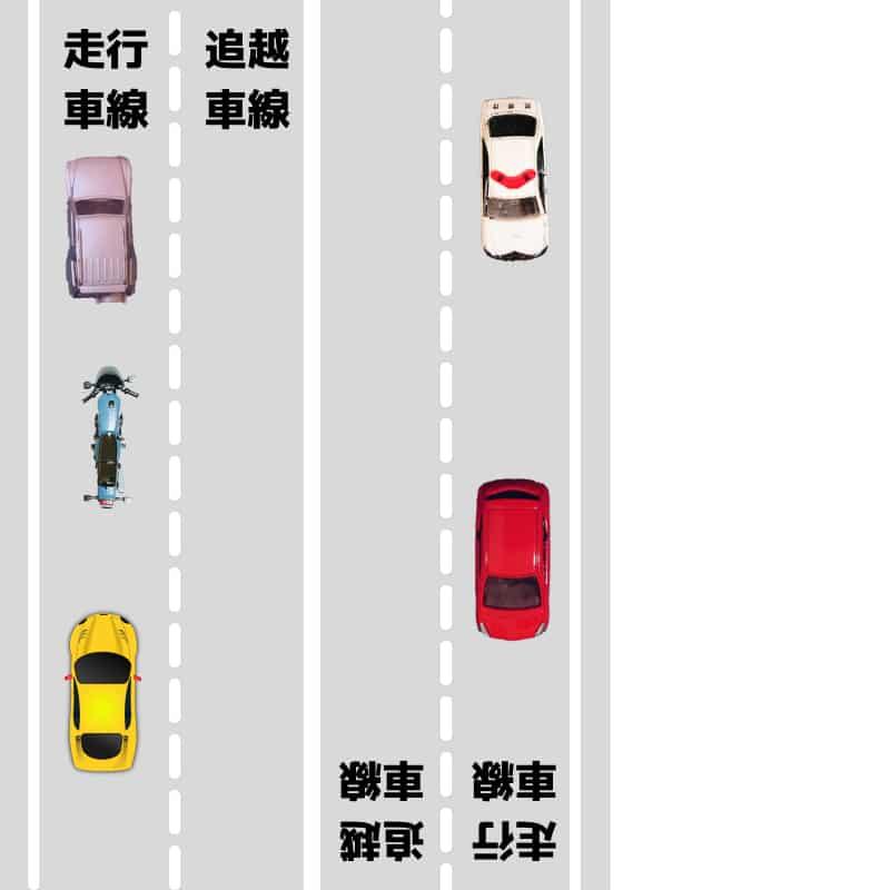 道路交通法第二十条【道路交通法のキープレフトの意味】