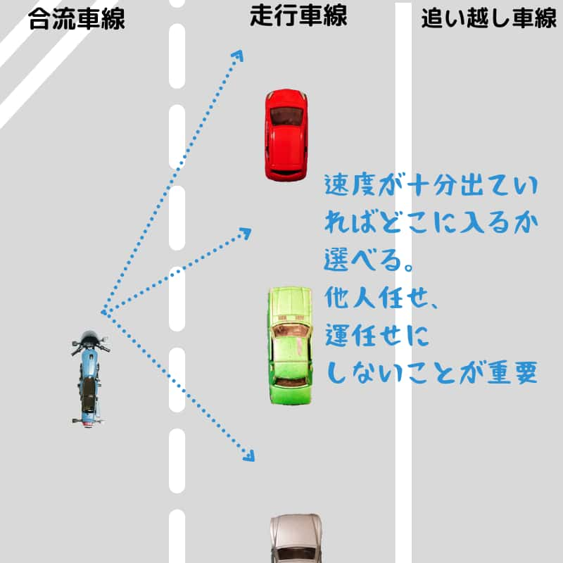 バイクで高速道路の本線に合流するコツ【バイク高速道路のコツ】