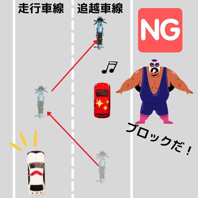 左からの追い越しは違反~左からの追い越しは違反!追い越し車線を走り続ける車の抜き方!~