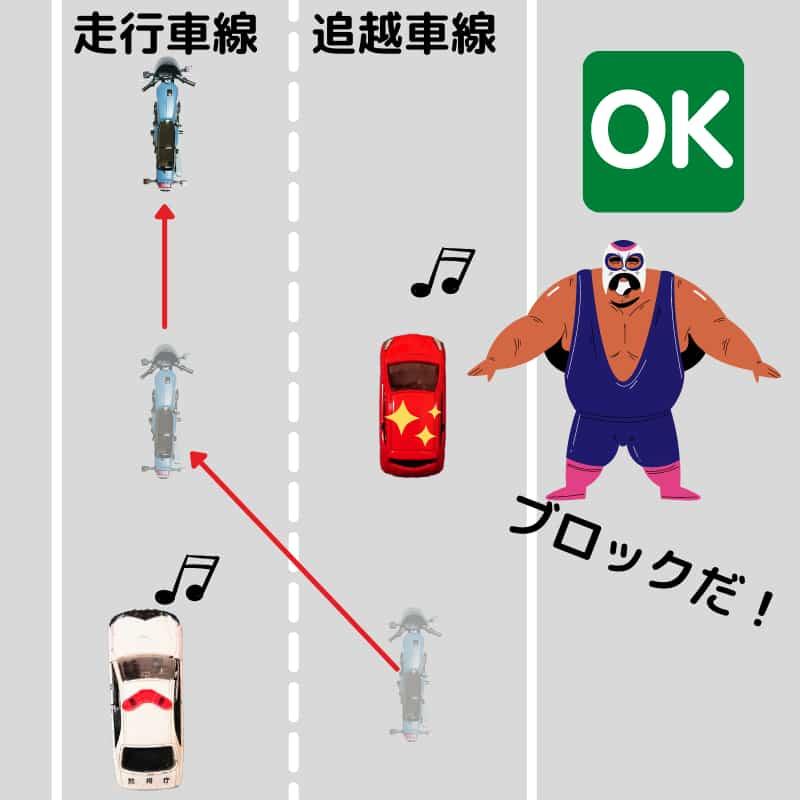 左からの追い抜きはOK~左からの追い越しは違反!追い越し車線を走り続ける車の抜き方!~