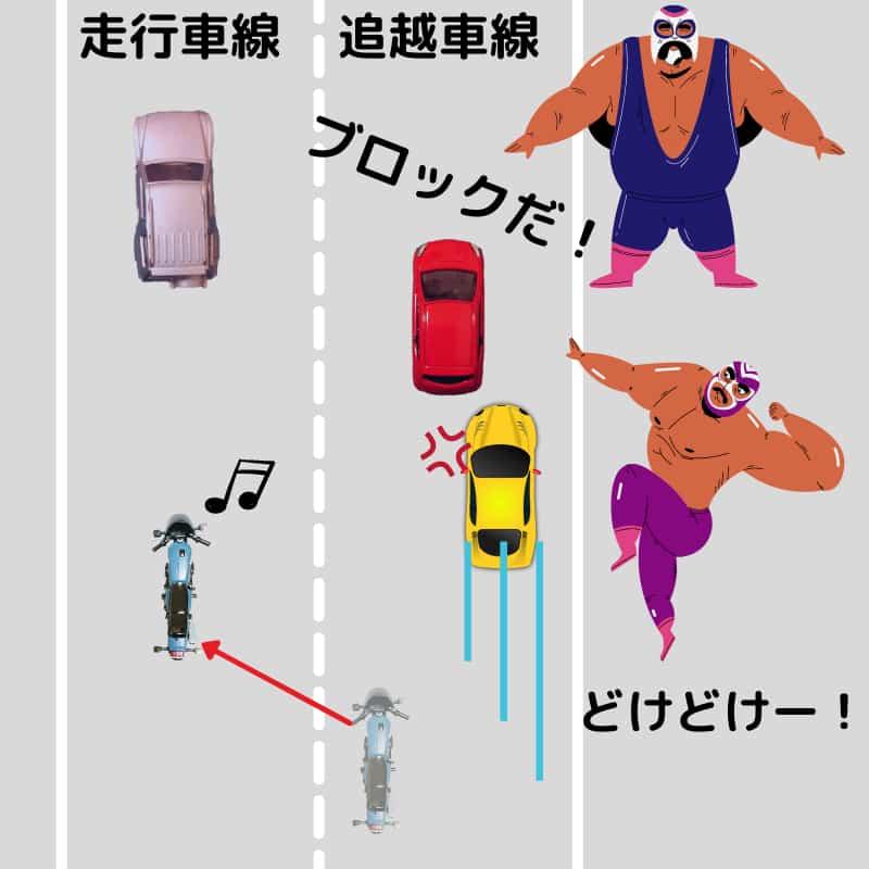 追い越し車線ブロッカーを解決する方法~左からの追い越しは違反!追い越し車線を走り続ける車の抜き方!~