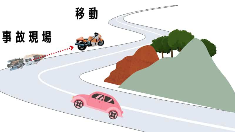 安全な場所にバイクを移動させる【バイク事故周りの安全確保最優先