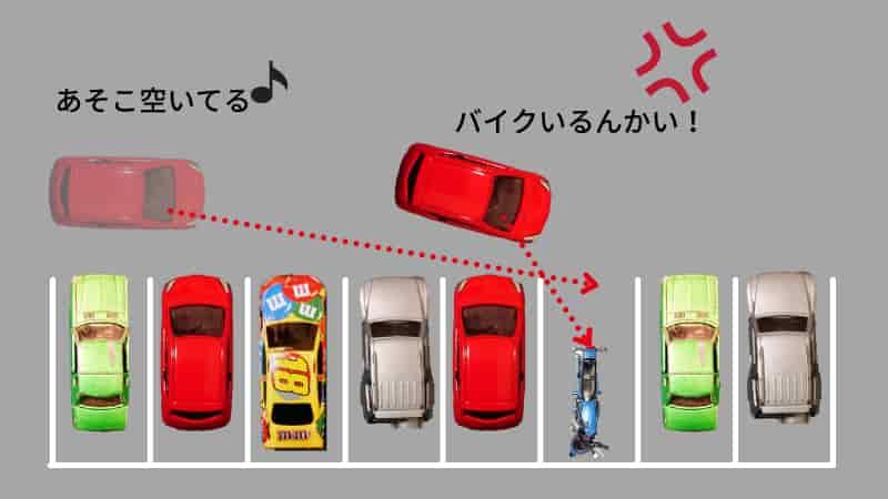 バイクを駐車場に停めるときの注意点~マナー面~