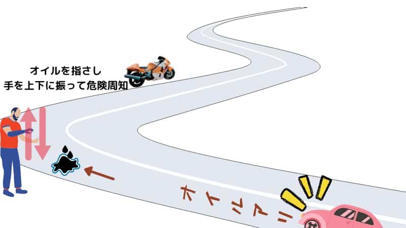 バイク事故後の路面の安全を確保