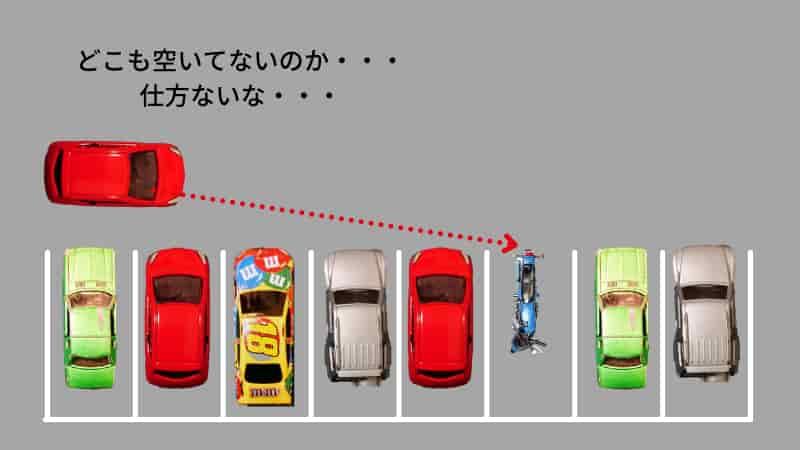 バイクを駐車場に停めるときは自動車に配慮する