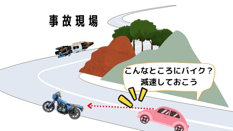 バイク事故を助けるときは目立つ場所にバイクを停める