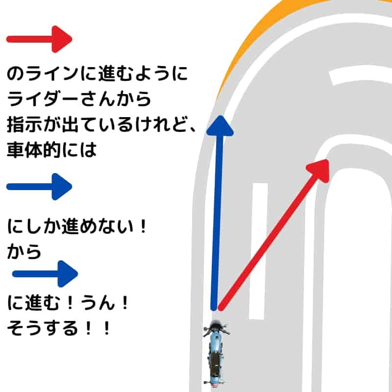 バイク曲がる指示を出しつつまっすぐ走らせることを意識する【ブレーキング区間】