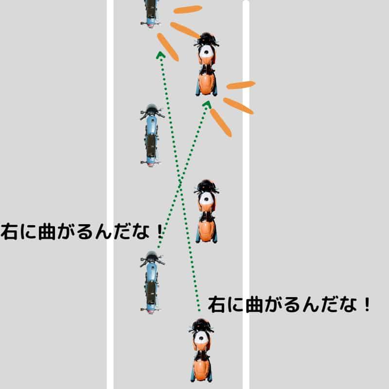 前のバイクの動きが見やすい【千鳥走行のメリット】