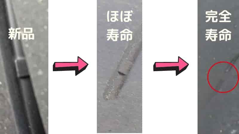 バイクのスリップサインの見方