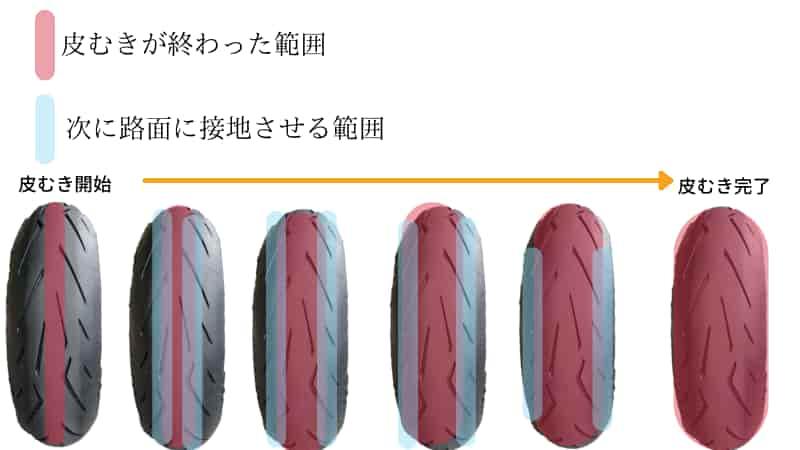 バイクタイヤの皮むきが済んだ部分から少しずつ範囲を広げていく