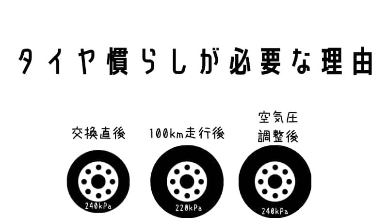 新品バイクタイヤの慣らしと皮むきは別物!バイクタイヤの慣らし方法