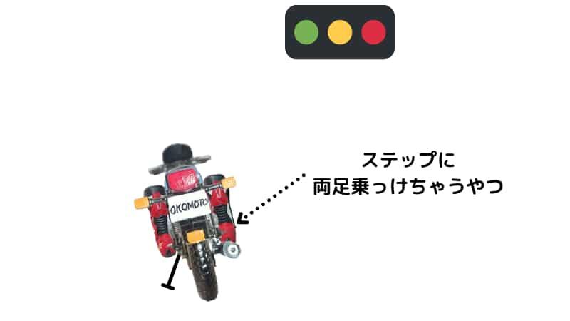 サイドスタンドでバイクを立てているときにライダーの体重を乗せてしまう【サイドスタンド折れるかも】
