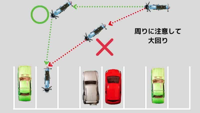 ゆるやかな弧を描いて駐車場所に入る【公道でのバイク停車手順】