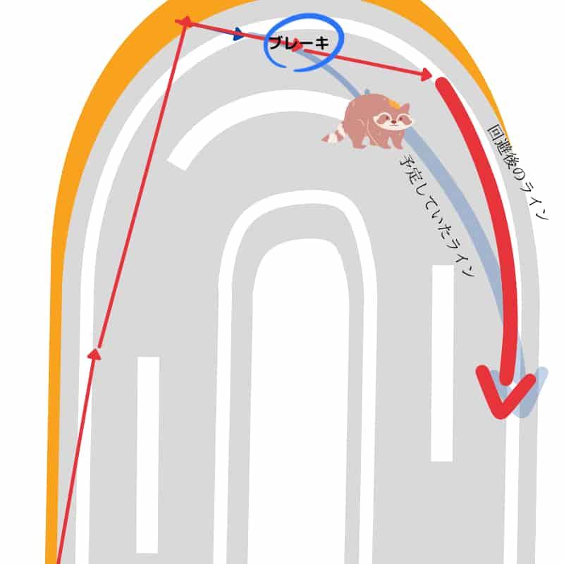 コーナリング中のバイクの緊急回避手順
