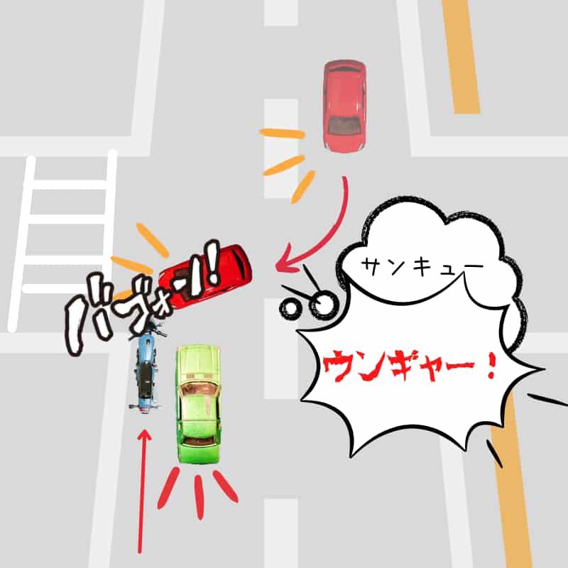 バイクと車の死角によるサンキュー事故のイラスト
