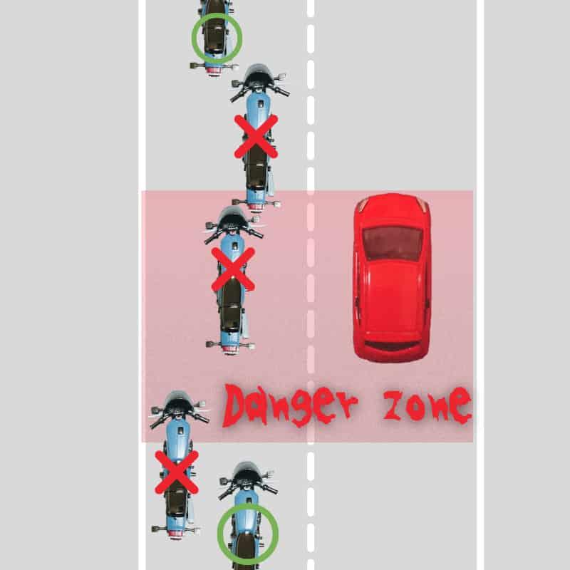死角が引き起こす直進するバイク×車線変更する車の事故