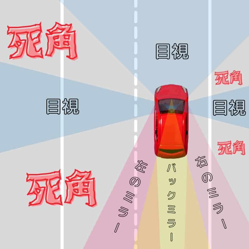 車の死角のイラスト