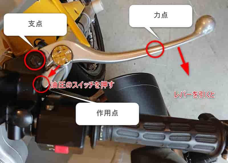 バイクブレーキを握る場所が与える操作への影響