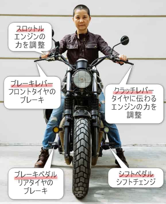 バイクを操作するものまとめ【バイクの乗り方】