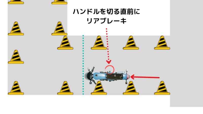 ハンドルを切る直前にリアブレーキをかける(強める)【クランクのコツ】