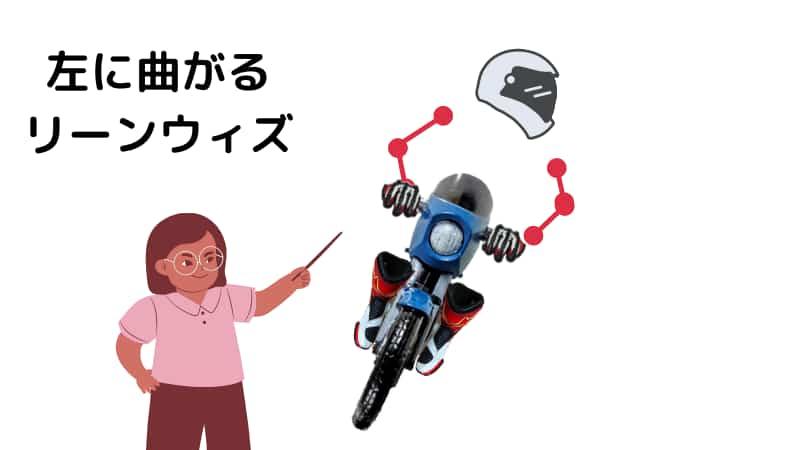 バイクのコーナリングフォームリーンウィズとは