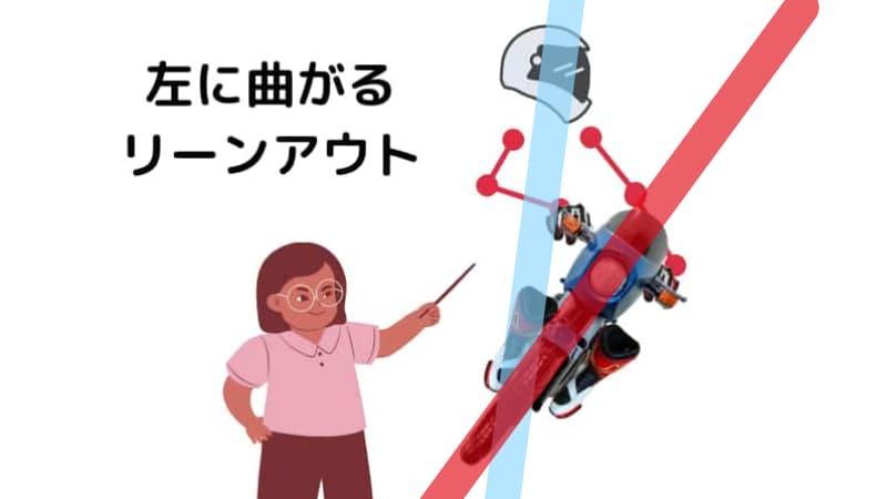 リーンアウトの体重と車重の掛かり方のイメージ
