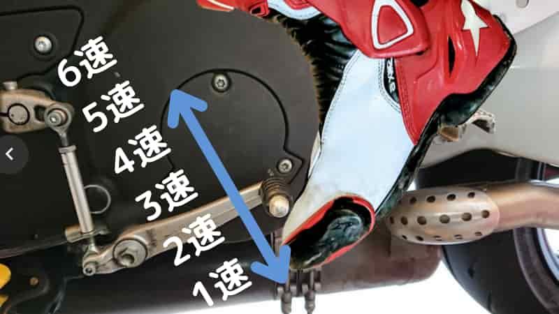 バイクのギアチェンジ